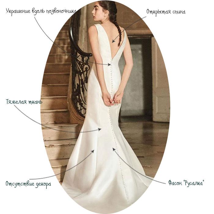 Самые модные тренды свадебных платьев 2019