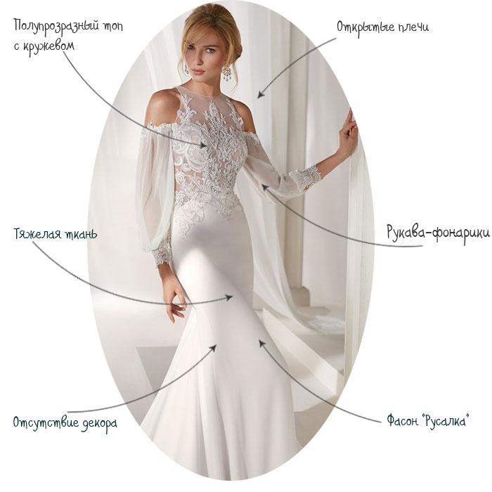 Модные тенденции в свадебных платьях 2019 года